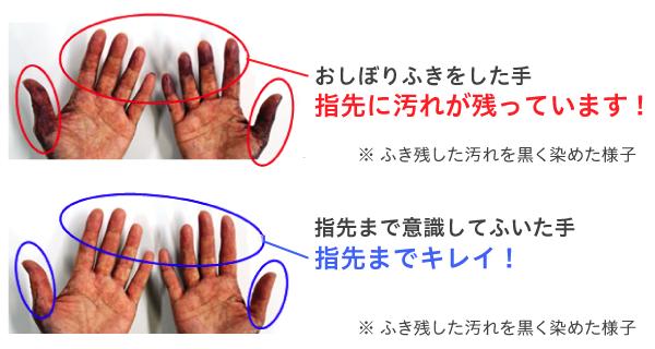 図3. お手ふきシート使用後に、手に残った汚れ