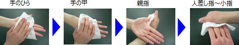 図4.お手ふきシートの効果的な使い方