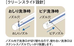 イラスト:ノズル解説イラスト