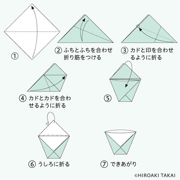 紙コップの作り方