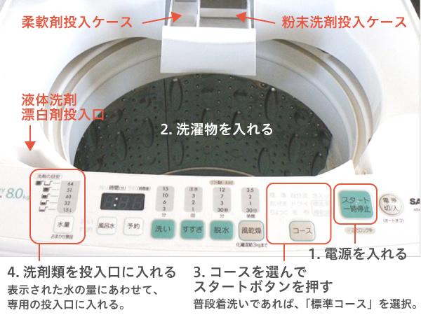 全自動洗濯機で普段着を洗う「手順」