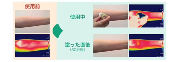 スティックタイプの制汗デオドラント剤を使用した時の皮膚温変化