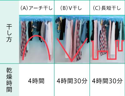 長さの異なる洗濯物の最適な干し方