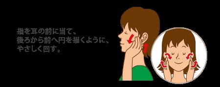 唾液腺マッサージ
